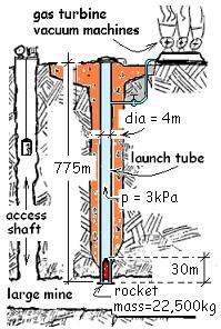 width 175px